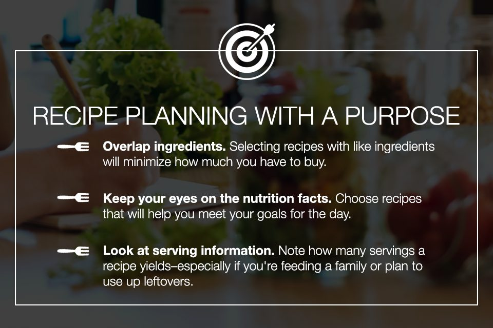 recipe_planning_purposev2 (1)