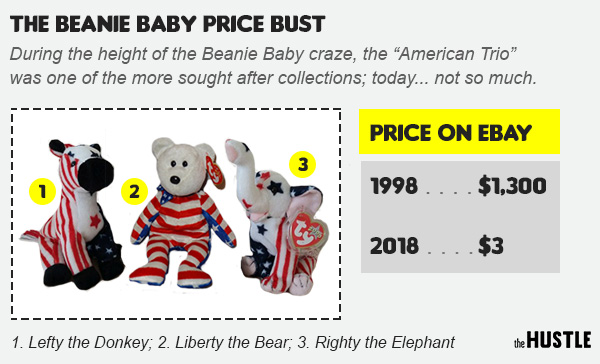 Beanie Baby prices